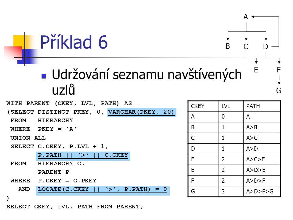 Příklad 6 Udržování seznamu navštívených uzlů A B CD EF G CKEYLVLPATH A0A B1A>B C1A>C D1A>D E2A>C>E E2A>D>E F2A>D>F G3A>D>F>G WITH PARENT (CKEY, LVL,