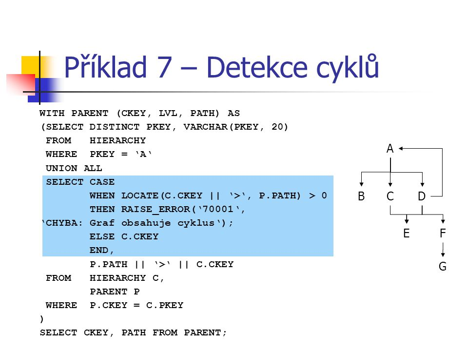 Příklad 7 – Detekce cyklů A B CD EF G WITH PARENT (CKEY, LVL, PATH) AS (SELECT DISTINCT PKEY, VARCHAR(PKEY, 20) FROM HIERARCHY WHERE PKEY = 'A' UNION