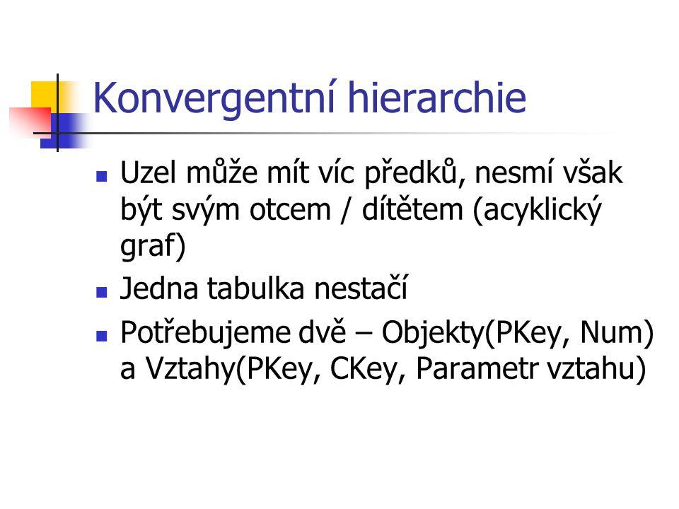 Konvergentní hierarchie Uzel může mít víc předků, nesmí však být svým otcem / dítětem (acyklický graf) Jedna tabulka nestačí Potřebujeme dvě – Objekty
