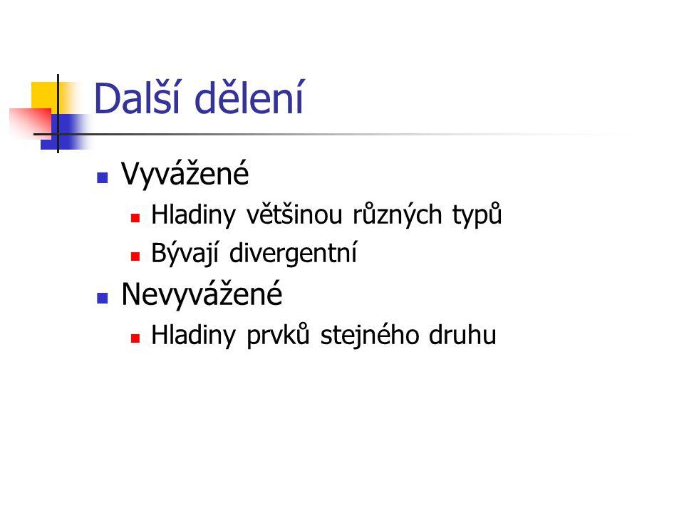 Další dělení Vyvážené Hladiny většinou různých typů Bývají divergentní Nevyvážené Hladiny prvků stejného druhu
