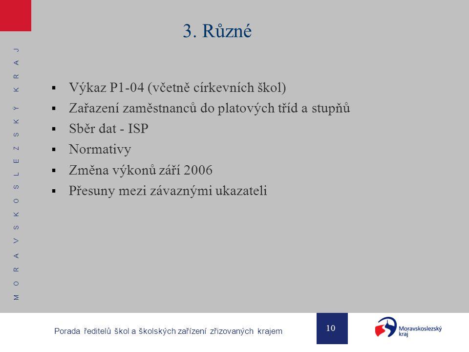 M O R A V S K O S L E Z S K Ý K R A J 10 Porada ředitelů škol a školských zařízení zřizovaných krajem 3.