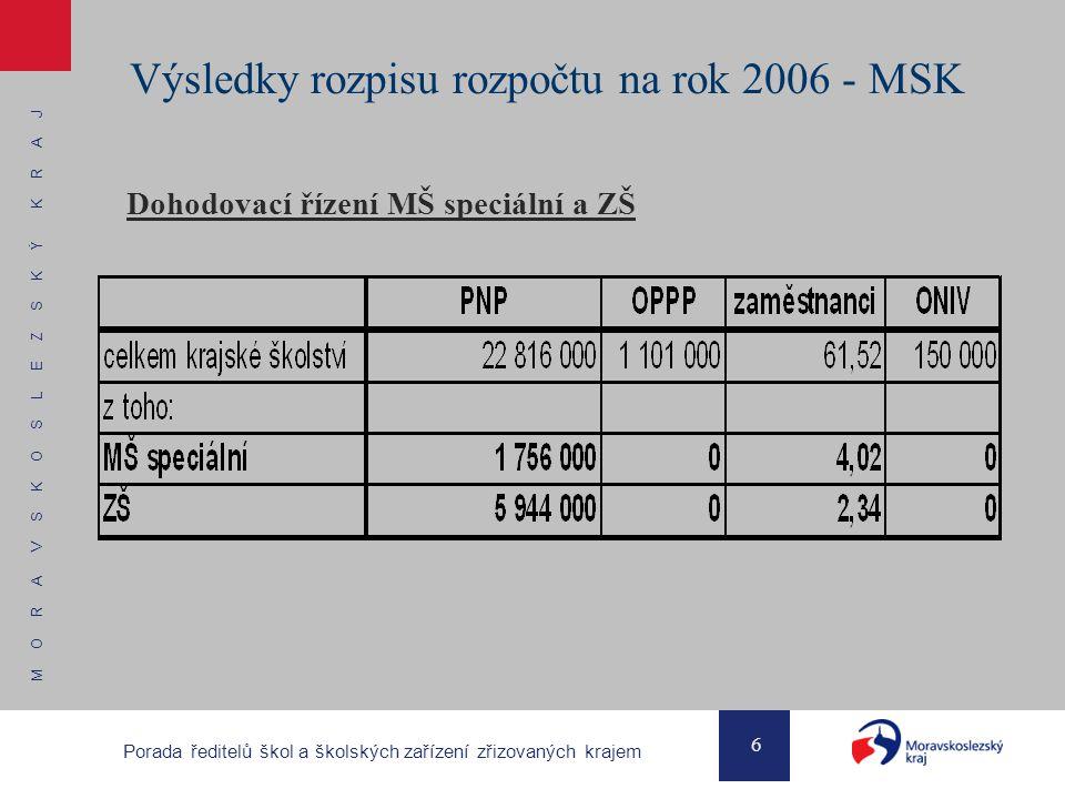 M O R A V S K O S L E Z S K Ý K R A J 6 Porada ředitelů škol a školských zařízení zřizovaných krajem Výsledky rozpisu rozpočtu na rok 2006 - MSK Dohodovací řízení MŠ speciální a ZŠ