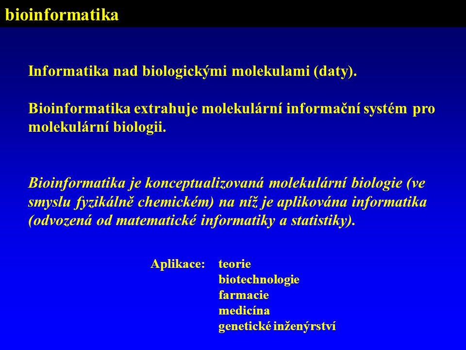 Aplikace: teorie biotechnologie farmacie medicína genetické inženýrství Informatika nad biologickými molekulami (daty). Bioinformatika extrahuje molek