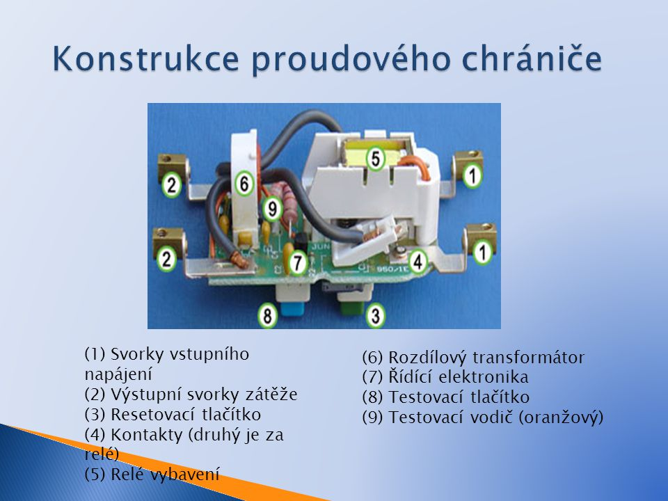 Zapojení proudového chrániče v síti TNC-S S nulouBez nuly Jednofázový spotřebič