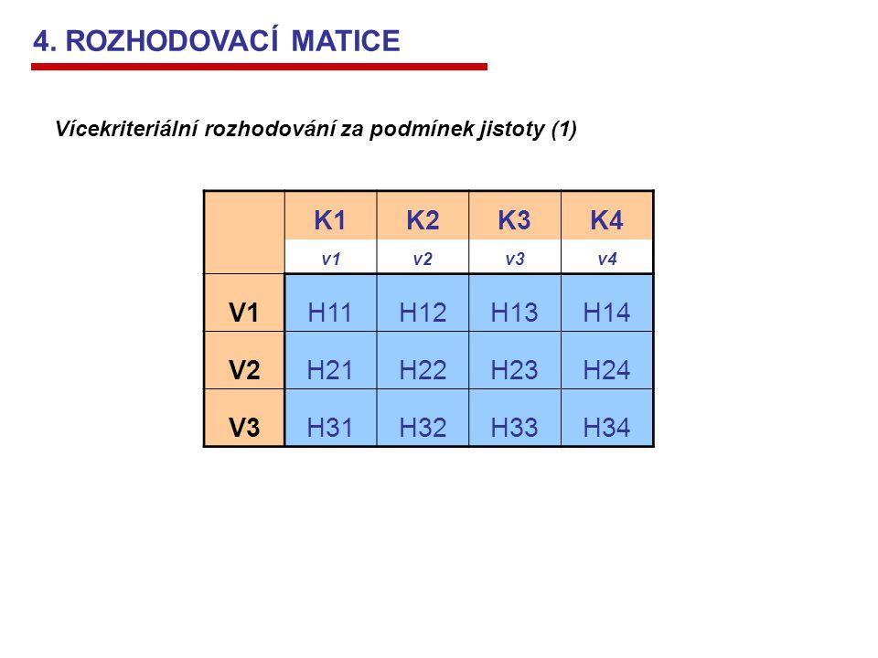 K1K2K3K4 v1v2v3v4 V1H11H12H13H14 V2H21H22H23H24 V3H31H32H33H34 Vícekriteriální rozhodování za podmínek jistoty (1) 4. ROZHODOVACÍ MATICE