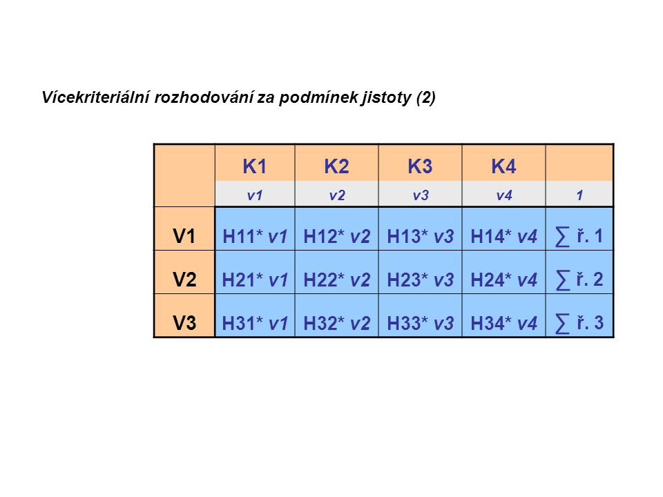 K1K2K3K4 v1v2v3v41 V1 H11* v1H12* v2H13* v3H14* v4 ∑ ř. 1 V2 H21* v1H22* v2H23* v3H24* v4 ∑ ř. 2 V3 H31* v1H32* v2H33* v3H34* v4 ∑ ř. 3 Vícekriteriáln