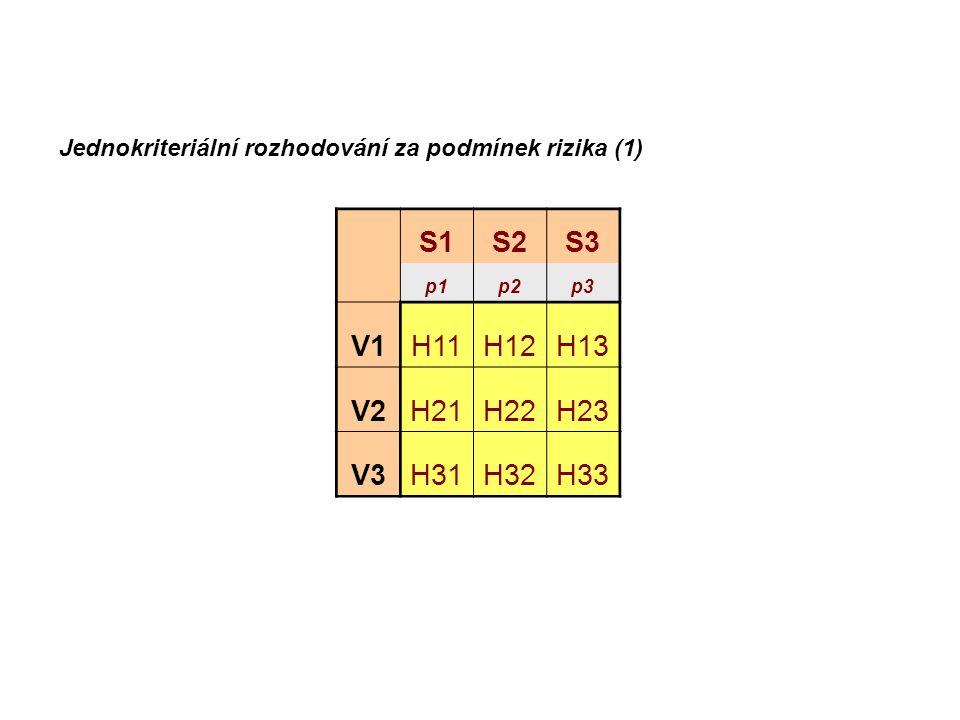 S1S2S3 p1p2p3 V1H11H12H13 V2H21H22H23 V3H31H32H33 Jednokriteriální rozhodování za podmínek rizika (1)