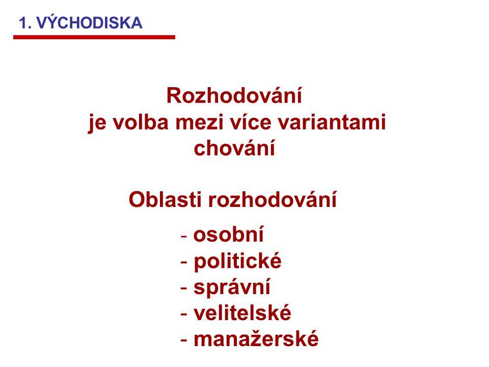 Rozhodování je volba mezi více variantami chování - osobní - politické - správní - velitelské - manažerské Oblasti rozhodování 1. VÝCHODISKA