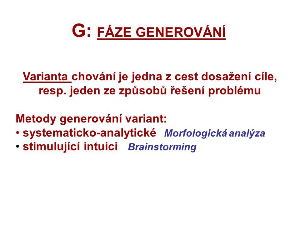 Varianta chování je jedna z cest dosažení cíle, resp. jeden ze způsobů řešení problému Metody generování variant: systematicko-analytické Morfologická