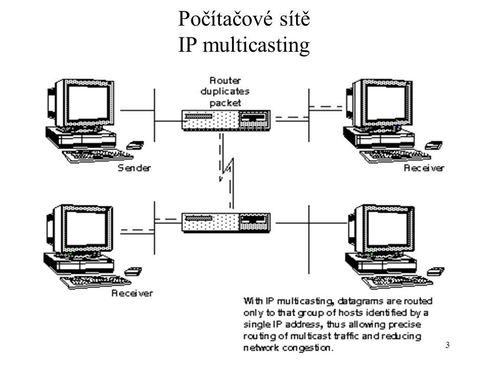 Adresy typu D (identifikace síťových skupin) Celkový rozsah identifikátorů skupin: 224.0.0.0 – 239.255.255.255 Rozsah 224.0.0.0 – 224.0.0.255 je rezervován pro směrovací protokoly a další protokoly pro řízení a správu multicast provozu Multicast směrovače vytvářejí multicast spanning tree Datagramy s cílovou adresou tohoto rozsahu nejsou dále forwardovány z multicast směrovačů.