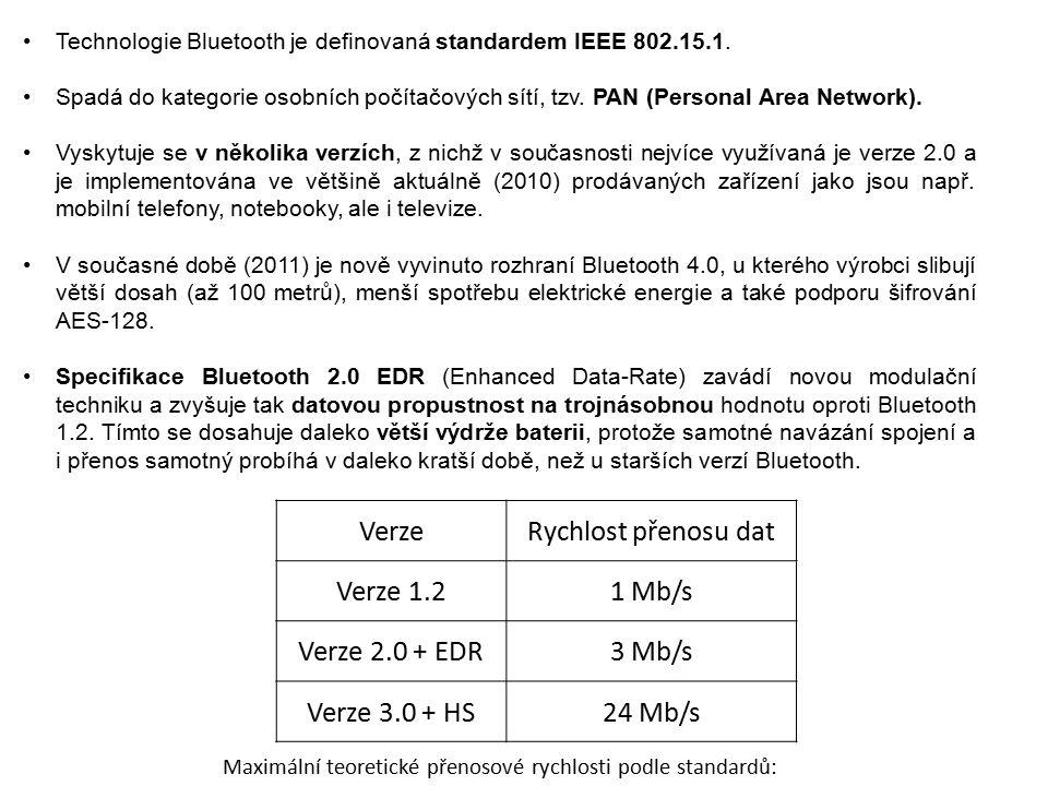 Rádiové rozhraní Bluetooth pracuje v ISM pásmu 2,4 GHz (stejném jako u Wi-Fi).