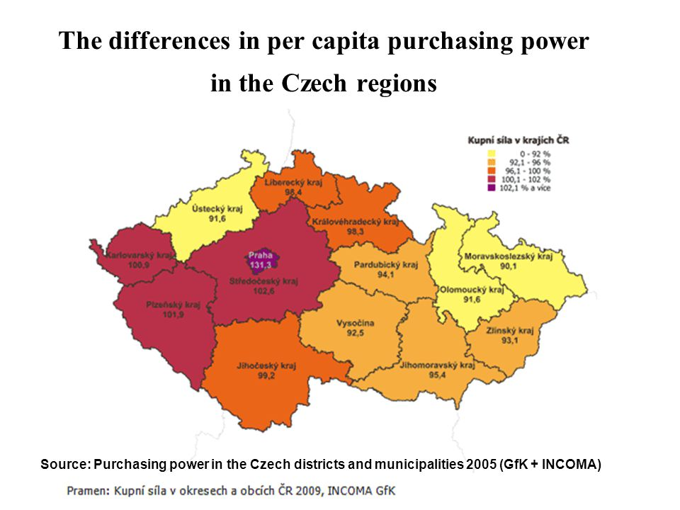 The differences in per capita purchasing power in the Czech regions Source: Purchasing power in the Czech districts and municipalities 2005 (GfK + INCOMA)