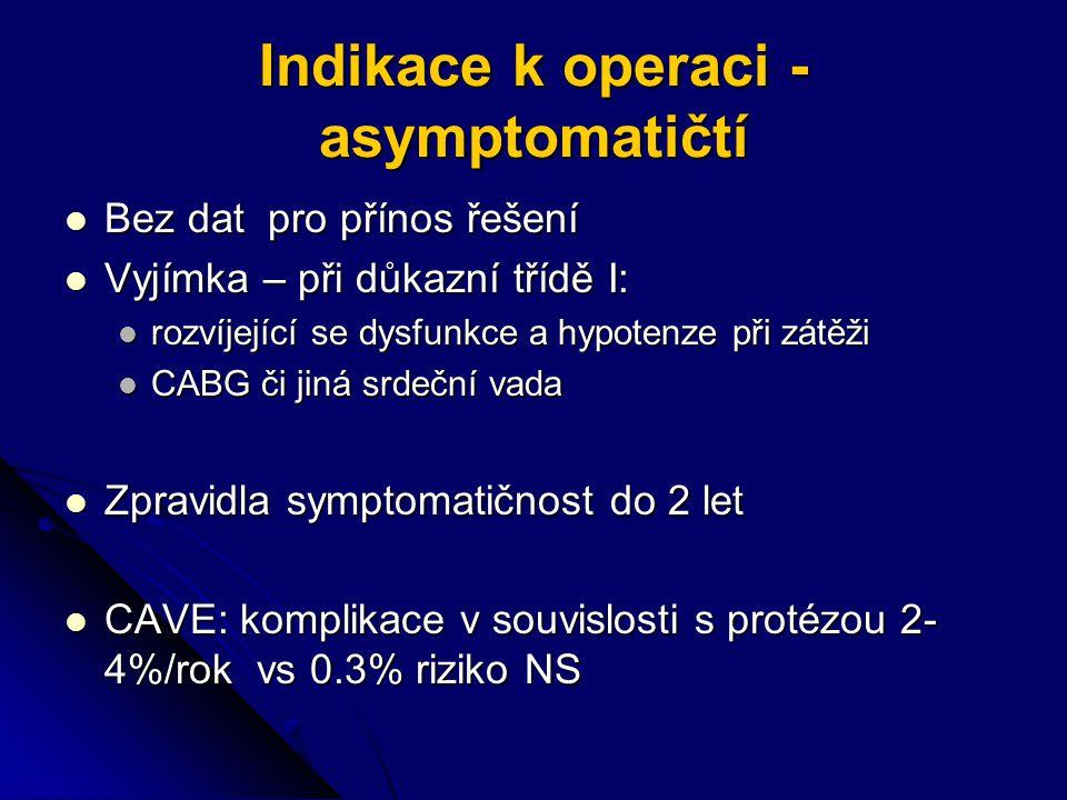Indikace k operaci - asymptomatičtí Bez dat pro přínos řešení Bez dat pro přínos řešení Vyjímka – při důkazní třídě I: Vyjímka – při důkazní třídě I: rozvíjející se dysfunkce a hypotenze při zátěži rozvíjející se dysfunkce a hypotenze při zátěži CABG či jiná srdeční vada CABG či jiná srdeční vada Zpravidla symptomatičnost do 2 let Zpravidla symptomatičnost do 2 let CAVE: komplikace v souvislosti s protézou 2- 4%/rok vs 0.3% riziko NS CAVE: komplikace v souvislosti s protézou 2- 4%/rok vs 0.3% riziko NS