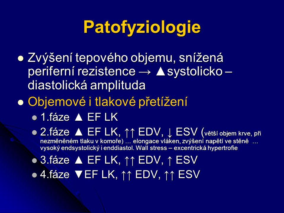 Patofyziologie Zvýšení tepového objemu, snížená periferní rezistence → ▲systolicko – diastolická amplituda Zvýšení tepového objemu, snížená periferní rezistence → ▲systolicko – diastolická amplituda Objemové i tlakové přetížení 1.fáze ▲ EF LK 1.fáze ▲ EF LK 2.fáze ▲ EF LK, ↑↑ EDV, ↓ ESV ( větší objem krve, při nezměněném tlaku v komoře) … elongace vláken, zvýšení napětí ve stěně … vysoký endsystolický i enddiastol.