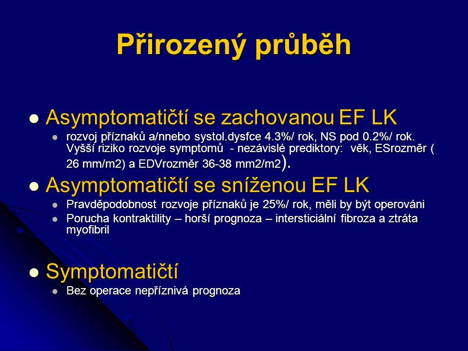 Přirozený průběh Asymptomatičtí se zachovanou EF LK Asymptomatičtí se zachovanou EF LK rozvoj příznaků a/nnebo systol.dysfce 4.3%/ rok, NS pod 0.2%/ rok.