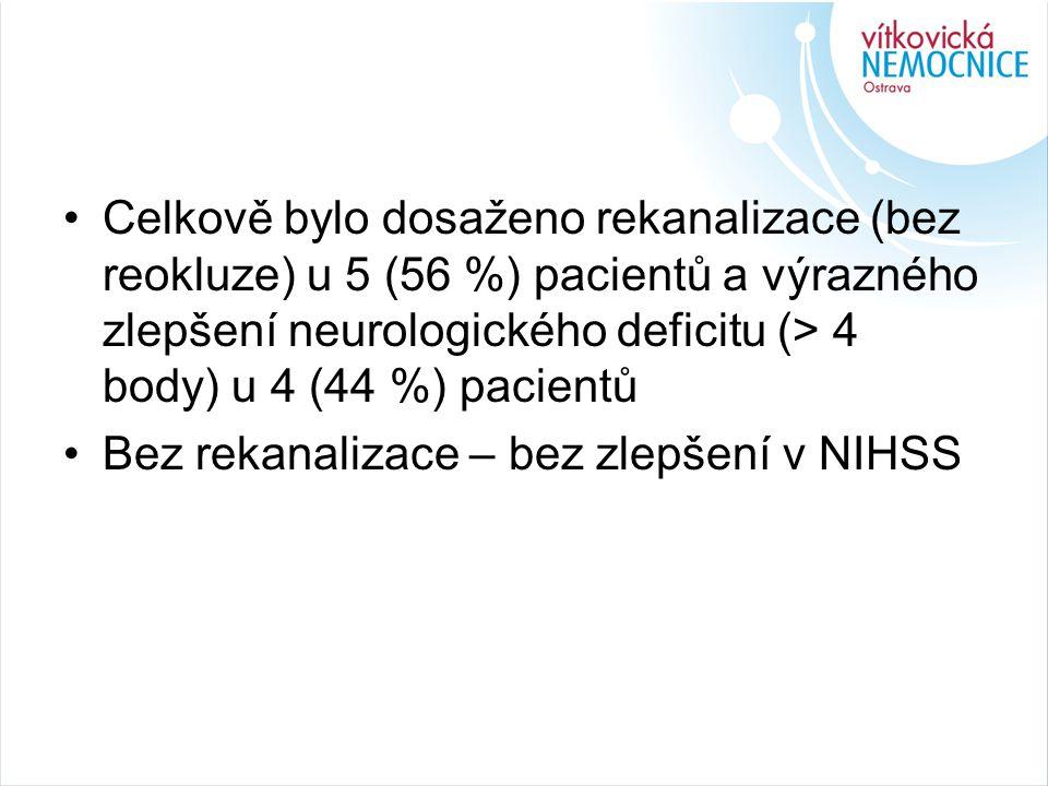 Celkově bylo dosaženo rekanalizace (bez reokluze) u 5 (56 %) pacientů a výrazného zlepšení neurologického deficitu (> 4 body) u 4 (44 %) pacientů Bez rekanalizace – bez zlepšení v NIHSS
