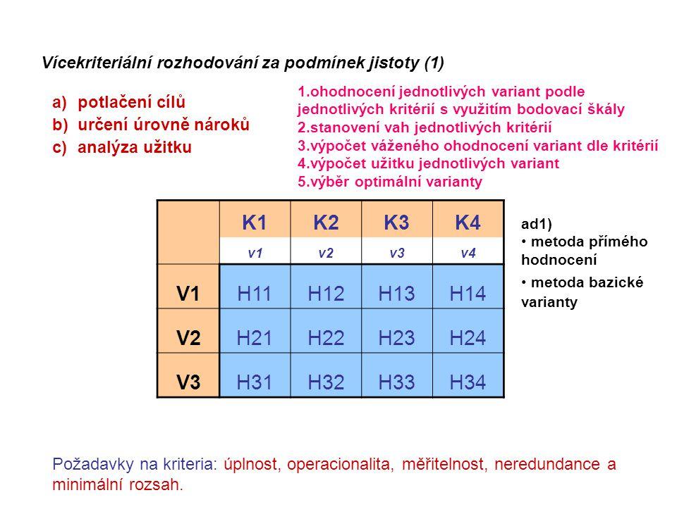 K1K2K3K4 v1v2v3v4 V1H11H12H13H14 V2H21H22H23H24 V3H31H32H33H34 Vícekriteriální rozhodování za podmínek jistoty (1) a)potlačení cílů b)určení úrovně ná