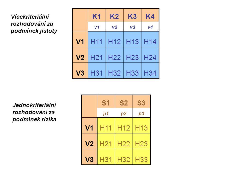 K1K2K3K4 v1v2v3v4 V1H11H12H13H14 V2H21H22H23H24 V3H31H32H33H34 S1S2S3 p1p2p3 V1H11H12H13 V2H21H22H23 V3H31H32H33 Vícekriteriální rozhodování za podmín