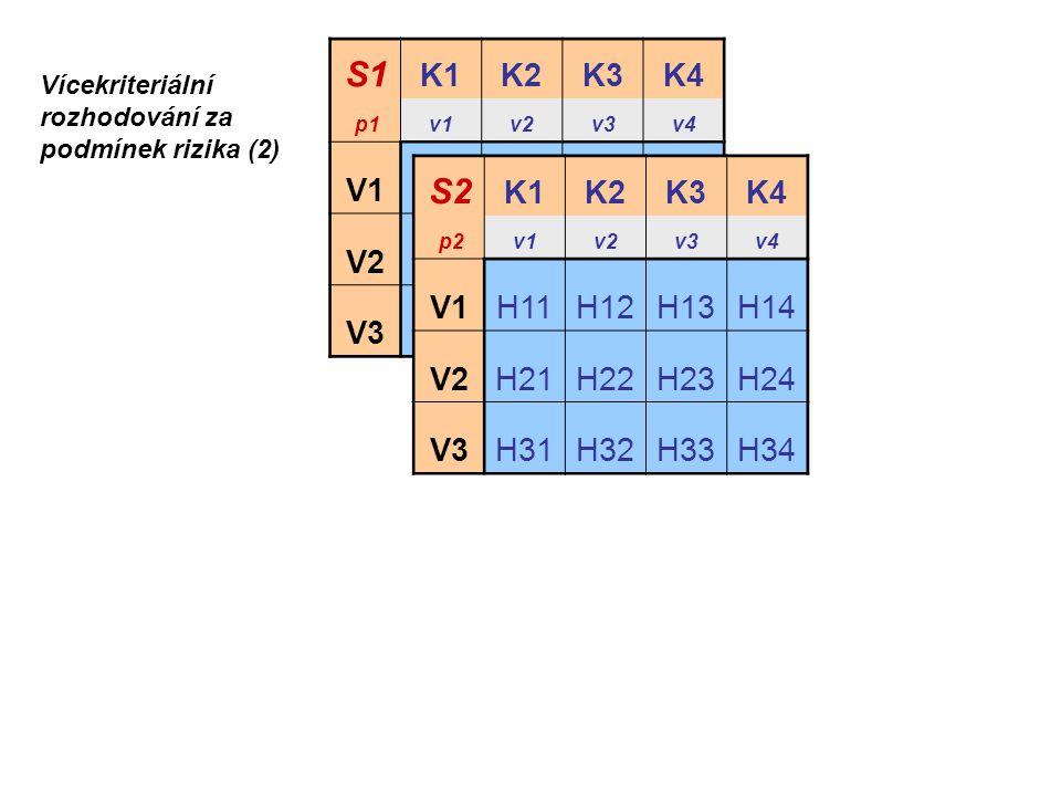 S1 K1K2K3K4 p1v1v2v3v4 V1H11H12H13H14 V2H21H22H23H24 V3H31H32H33H34 S2 K1K2K3K4 p2v1v2v3v4 V1H11H12H13H14 V2H21H22H23H24 V3H31H32H33H34 Vícekriteriáln