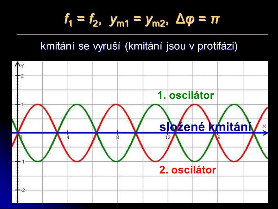 f 1 = f 2, y m1 = y m2, Δφ = π kmitání se vyruší (kmitání jsou v protifázi) složené kmitání 1. oscilátor 2. oscilátor
