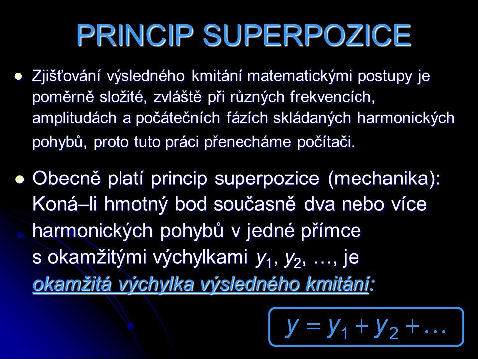 Zjišťování výsledného kmitání matematickými postupy je poměrně složité, zvláště při různých frekvencích, amplitudách a počátečních fázích skládaných h