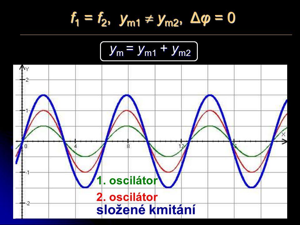 f 1 = f 2, y m1  y m2, Δφ = 0 y m = y m1 + y m2 složené kmitání 1. oscilátor 2. oscilátor