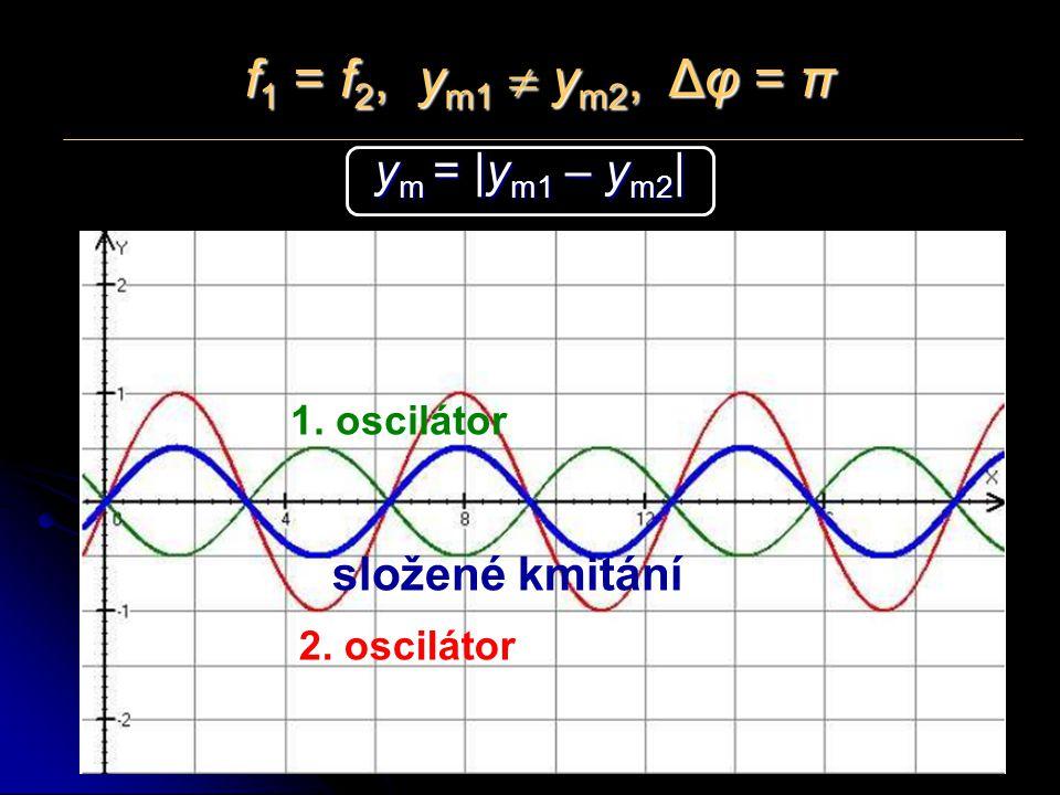 f 1 = f 2, y m1  y m2, Δφ = π y m = |y m1 – y m2 | složené kmitání 1. oscilátor 2. oscilátor