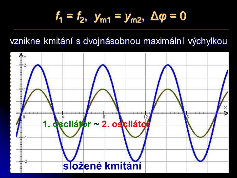 f 1 = f 2, y m1 = y m2, Δφ = 0 vznikne kmitání s dvojnásobnou maximální výchylkou složené kmitání 1. oscilátor ~ 2. oscilátor