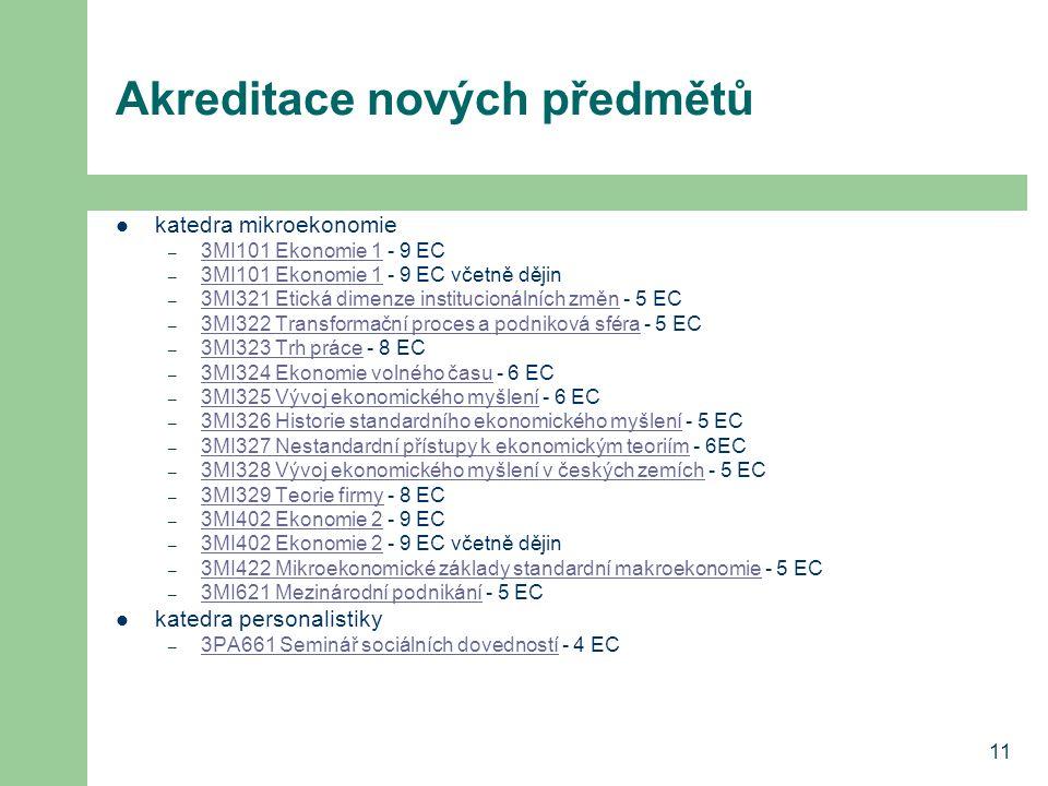 11 Akreditace nových předmětů katedra mikroekonomie – 3MI101 Ekonomie 1 - 9 EC 3MI101 Ekonomie 1 – 3MI101 Ekonomie 1 - 9 EC včetně dějin 3MI101 Ekonomie 1 – 3MI321 Etická dimenze institucionálních změn - 5 EC 3MI321 Etická dimenze institucionálních změn – 3MI322 Transformační proces a podniková sféra - 5 EC 3MI322 Transformační proces a podniková sféra – 3MI323 Trh práce - 8 EC 3MI323 Trh práce – 3MI324 Ekonomie volného času - 6 EC 3MI324 Ekonomie volného času – 3MI325 Vývoj ekonomického myšlení - 6 EC 3MI325 Vývoj ekonomického myšlení – 3MI326 Historie standardního ekonomického myšlení - 5 EC 3MI326 Historie standardního ekonomického myšlení – 3MI327 Nestandardní přístupy k ekonomickým teoriím - 6EC 3MI327 Nestandardní přístupy k ekonomickým teoriím – 3MI328 Vývoj ekonomického myšlení v českých zemích - 5 EC 3MI328 Vývoj ekonomického myšlení v českých zemích – 3MI329 Teorie firmy - 8 EC 3MI329 Teorie firmy – 3MI402 Ekonomie 2 - 9 EC 3MI402 Ekonomie 2 – 3MI402 Ekonomie 2 - 9 EC včetně dějin 3MI402 Ekonomie 2 – 3MI422 Mikroekonomické základy standardní makroekonomie - 5 EC 3MI422 Mikroekonomické základy standardní makroekonomie – 3MI621 Mezinárodní podnikání - 5 EC 3MI621 Mezinárodní podnikání katedra personalistiky – 3PA661 Seminář sociálních dovedností - 4 EC 3PA661 Seminář sociálních dovedností