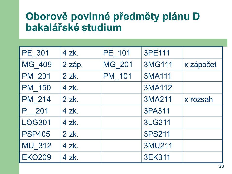 23 Oborově povinné předměty plánu D bakalářské studium PE_3014 zk.PE_1013PE111 MG_4092 záp.MG_2013MG111x zápočet PM_2012 zk.PM_1013MA111 PM_1504 zk.3MA112 PM_2142 zk.3MA211x rozsah P__2014 zk.3PA311 LOG3014 zk.3LG211 PSP4052 zk.3PS211 MU_3124 zk.3MU211 EKO2094 zk.3EK311