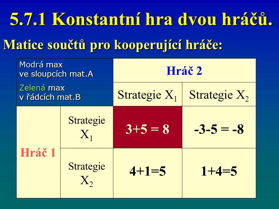 5.7.1 Konstantní hra dvou hráčů. Matice součtů pro kooperující hráče: Hráč 2 Strategie X 1 Strategie X 2 Hráč 1 Strategie X 1 3+5 = 8-3-5 = -8 Strateg