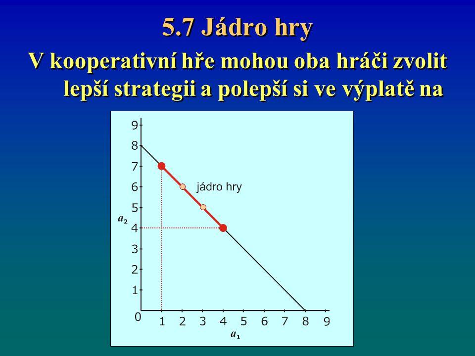 5.7 Jádro hry V kooperativní hře mohou oba hráči zvolit lepší strategii a polepší si ve výplatě na