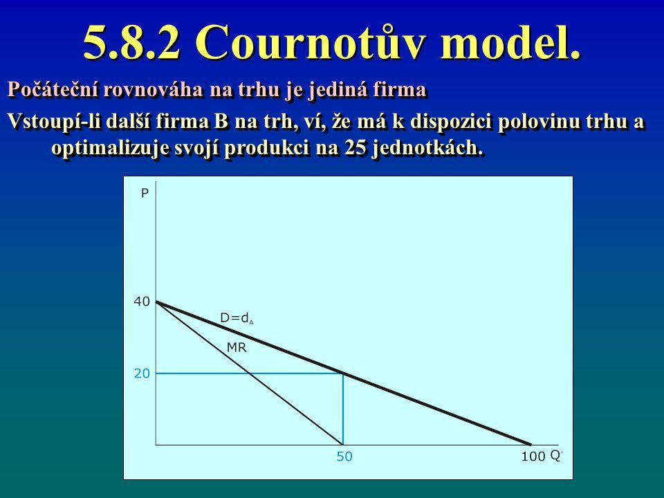 5.8.2 Cournotův model. Počáteční rovnováha na trhu je jediná firma Vstoupí-li další firma B na trh, ví, že má k dispozici polovinu trhu a optimalizuje