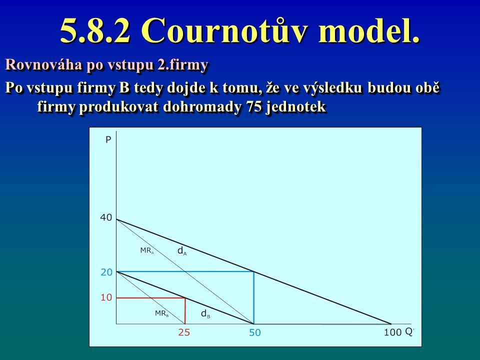 5.8.2 Cournotův model. Rovnováha po vstupu 2.firmy Po vstupu firmy B tedy dojde k tomu, že ve výsledku budou obě firmy produkovat dohromady 75 jednote
