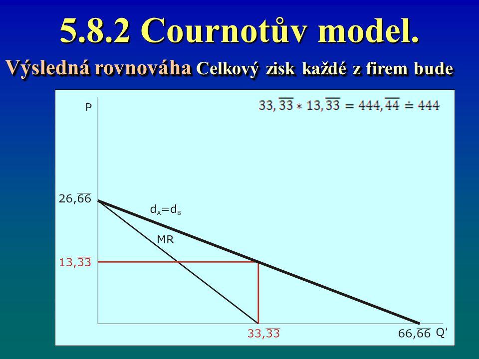 5.8.2 Cournotův model. Výsledná rovnováha Celkový zisk každé z firem bude
