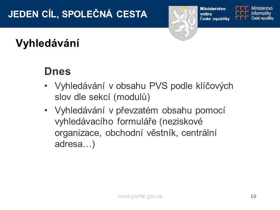 JEDEN CÍL, SPOLEČNÁ CESTA Ministerstvo vnitra České republiky www.portal.gov.cz10 Vyhledávání Dnes Vyhledávání v obsahu PVS podle klíčových slov dle s