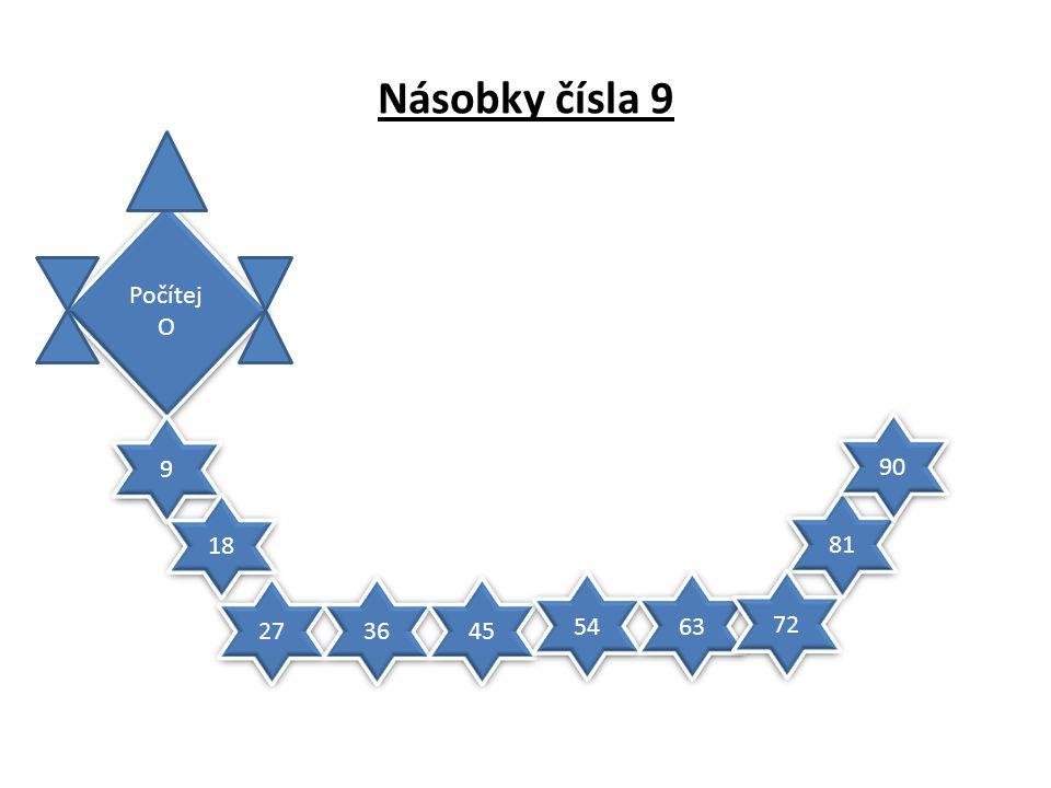 Násobky čísla 9 0 x 9=1 x 9= 9 x 1=9 x 0= 2 x 9=3 x 9= 9 x 3=9 x2= 4 x 9=5 x 9= 9 x 5=9 x 4= 6 x 9=7 x 9= 9 x 7=9 x 6= Společná kontrola Vypočítej 0, 9, 18, 27, 36, 45, 54, 63 9,0, 27, 18, 45, 36, 63, 54