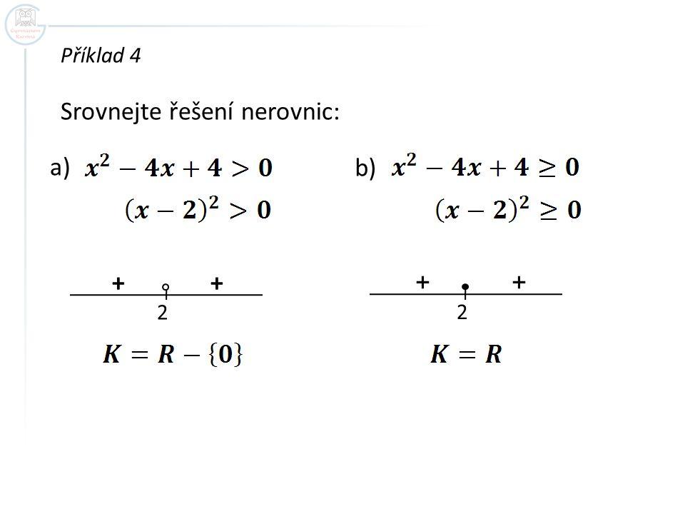 Příklad 5 Řešte nerovnici Diskriminant příslušné kvadratické rovnice x 2 - 4x + 5 = 0 D < 0.