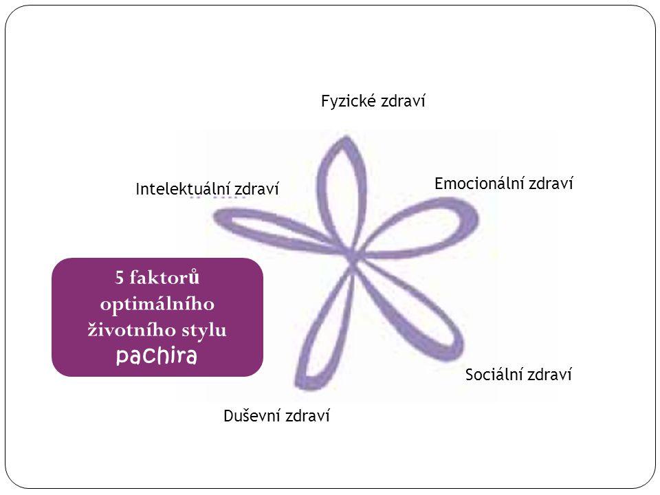 Intelektuální zdraví Duševní zdraví Emocionální zdraví Fyzické zdraví Sociální zdraví 5 faktor ů optimálního životního stylu pachira