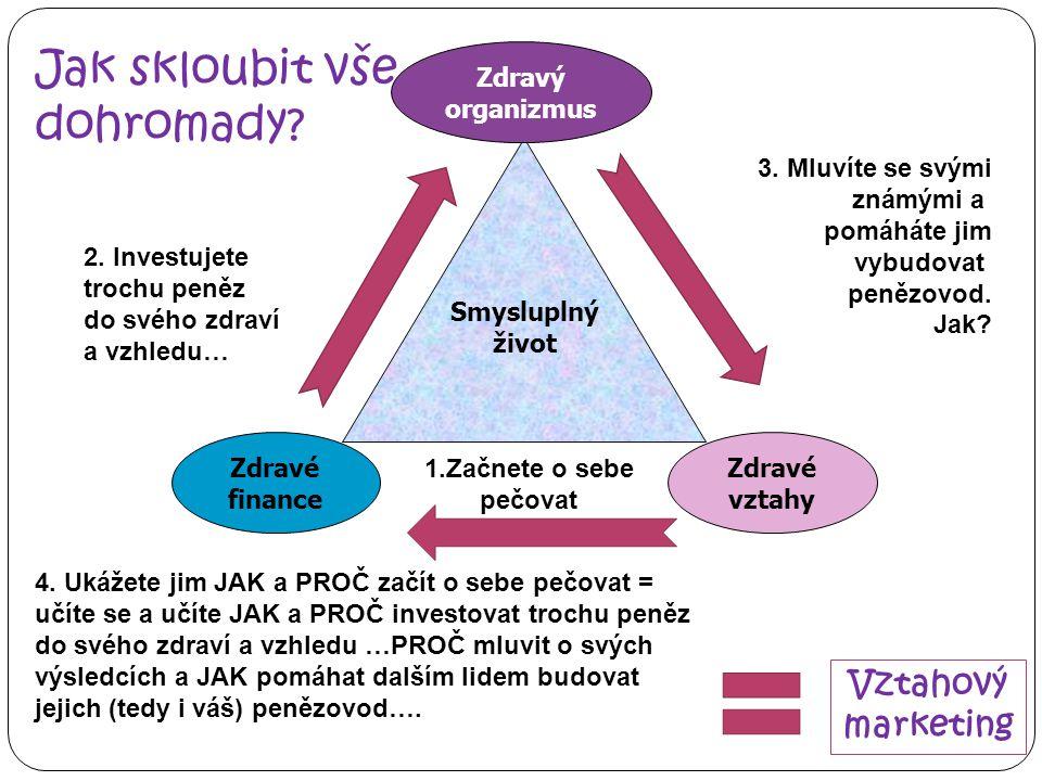 Smysluplný život Zdravé finance Zdravý organizmus Zdravé vztahy Jak skloubit vše dohromady.