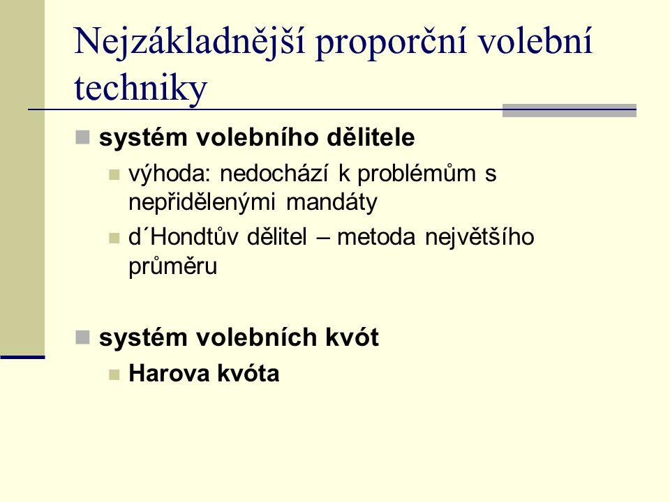 Nejzákladnější proporční volební techniky systém volebního dělitele výhoda: nedochází k problémům s nepřidělenými mandáty d´Hondtův dělitel – metoda n