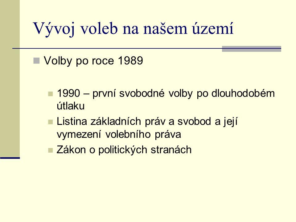 Vývoj voleb na našem území Volby po roce 1989 1990 – první svobodné volby po dlouhodobém útlaku Listina základních práv a svobod a její vymezení voleb