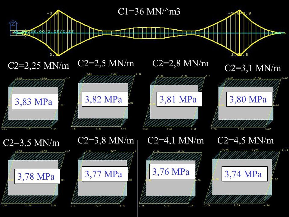 Normálové napětí C2