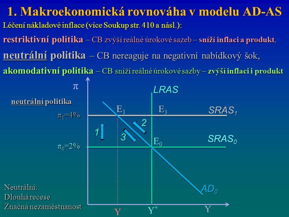 1. Makroekonomická rovnováha v modelu AD-AS Léčení nákladové inflace (více Soukup str. 410 a násl.): restriktivní politika – CB zvýší reálné úrokové s