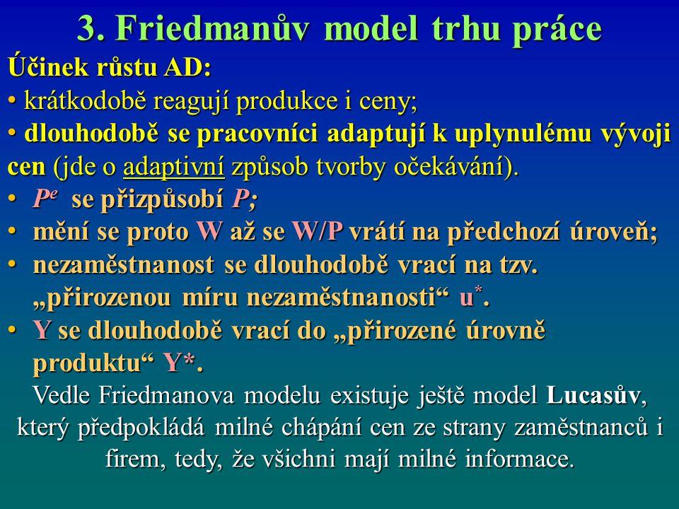 3. Friedmanův model trhu práce Vedle Friedmanova modelu existuje ještě model Lucasův, který předpokládá milné chápání cen ze strany zaměstnanců i fire