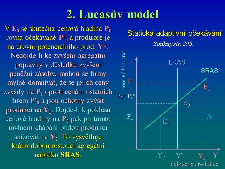 V E 0 se skutečná cenová hladina P 0 rovná očekávané P e 0 a produkce je na úrovni potenciálního prod. Y*. Nedojde-li ke zvýšení agregátní poptávky v