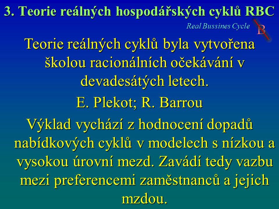 3. Teorie reálných hospodářských cyklů RBC Real Bussines Cycle B Teorie reálných cyklů byla vytvořena školou racionálních očekávání v devadesátých let