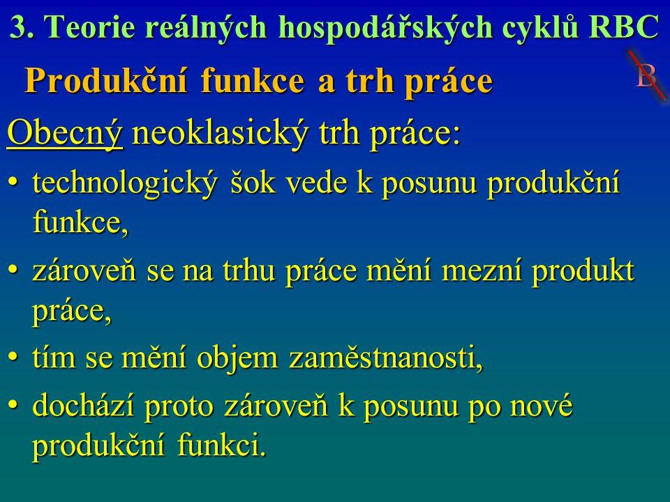 3. Teorie reálných hospodářských cyklů RBC Produkční funkce a trh práce Produkční funkce a trh práce Obecný neoklasický trh práce: technologický šok v
