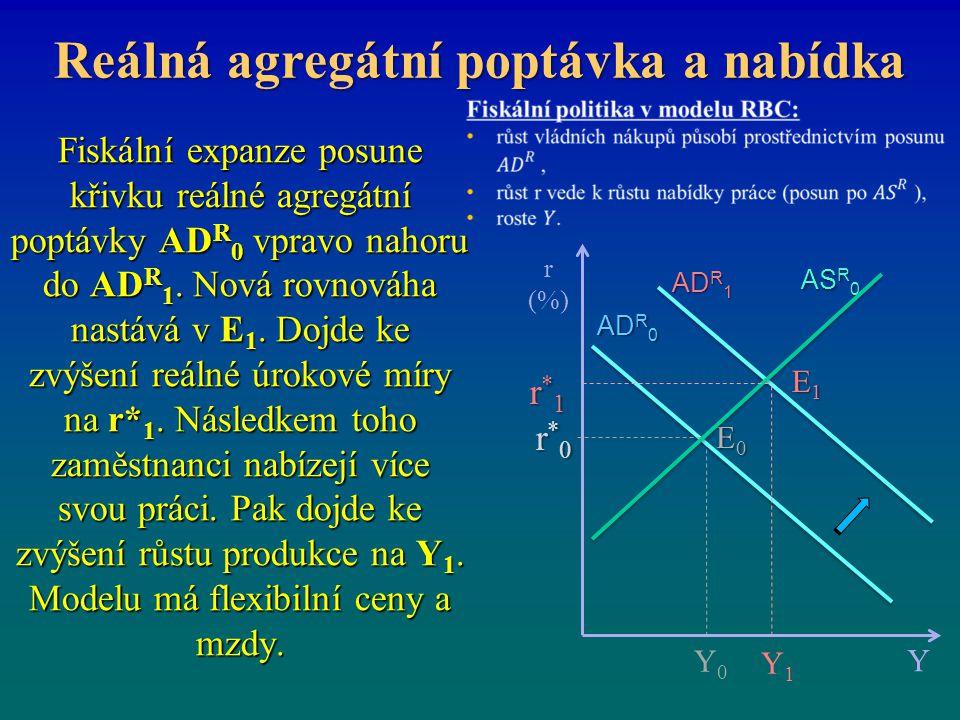 Fiskální expanze posune křivku reálné agregátní poptávky AD R 0 vpravo nahoru do AD R 1. Nová rovnováha nastává v E 1. Dojde ke zvýšení reálné úrokové
