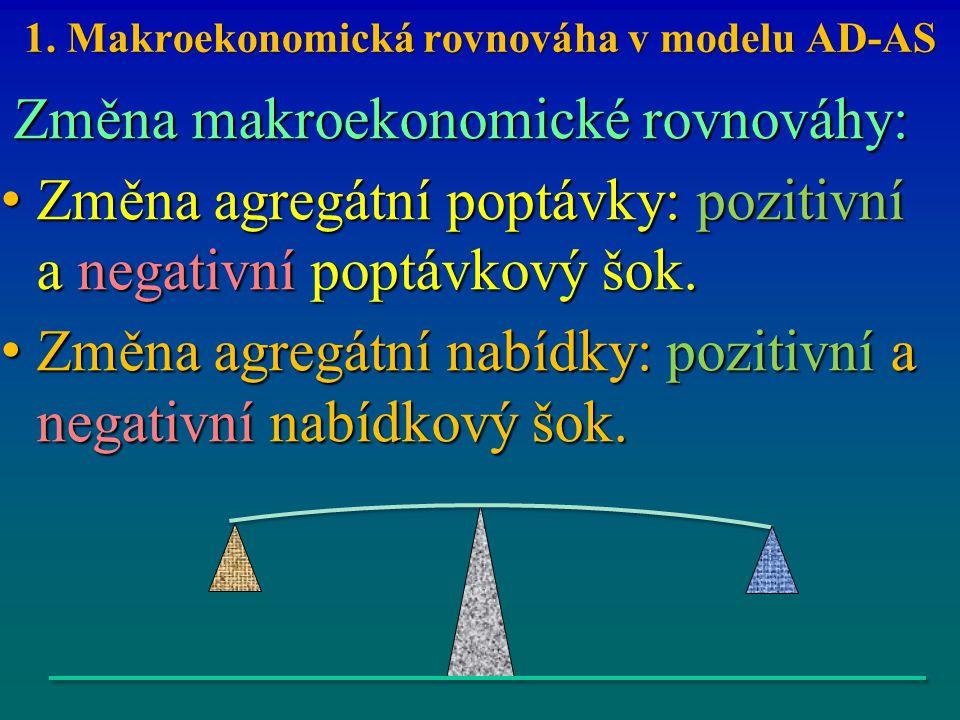1. Makroekonomická rovnováha v modelu AD-AS Změna makroekonomické rovnováhy: Změna makroekonomické rovnováhy: Změna agregátní poptávky: pozitivní a ne